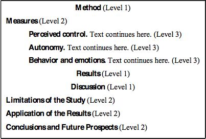 Finding An Abstract Example Of Psychology Research Paper
